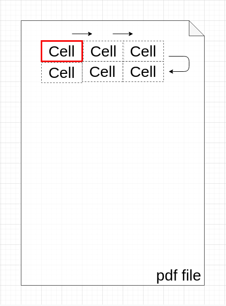 each_cell_as_table